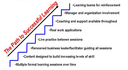 leadership development path - photo